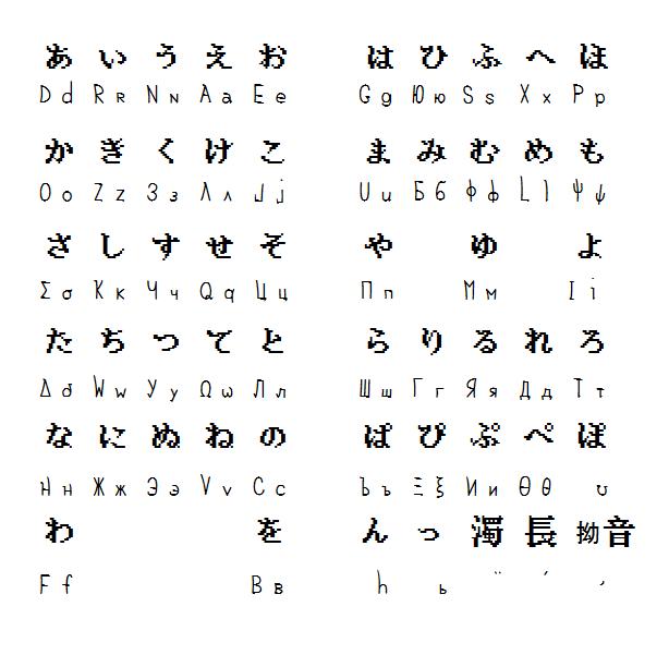 フォント 文字 変換